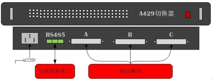 LabVIEW|系统集成|信号调理