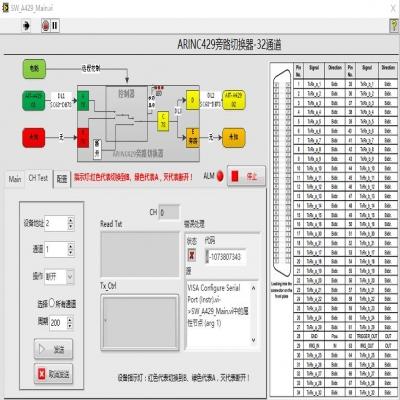 ARINC429切换器 A429_SW_AIT_32
